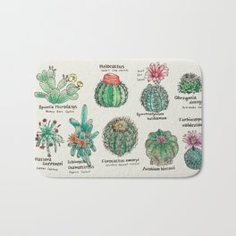Cactus Dictionaly page1 Bath Mat
