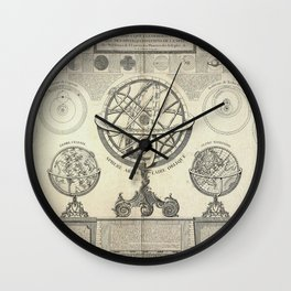 Positions Map Shpere Univers System Planet Eclipse Wall Clock