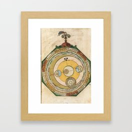 Peter Apian - Astronomicum Caesareum 1540 - Plate 14 The Course of the Moon Framed Art Print