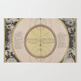 Van Loon - Theory of the Orbits of Venus and Mercury, 1708 Rug