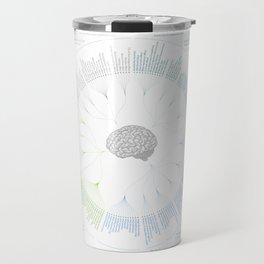 The Cognitive Bias Shower Curtain! Travel Mug