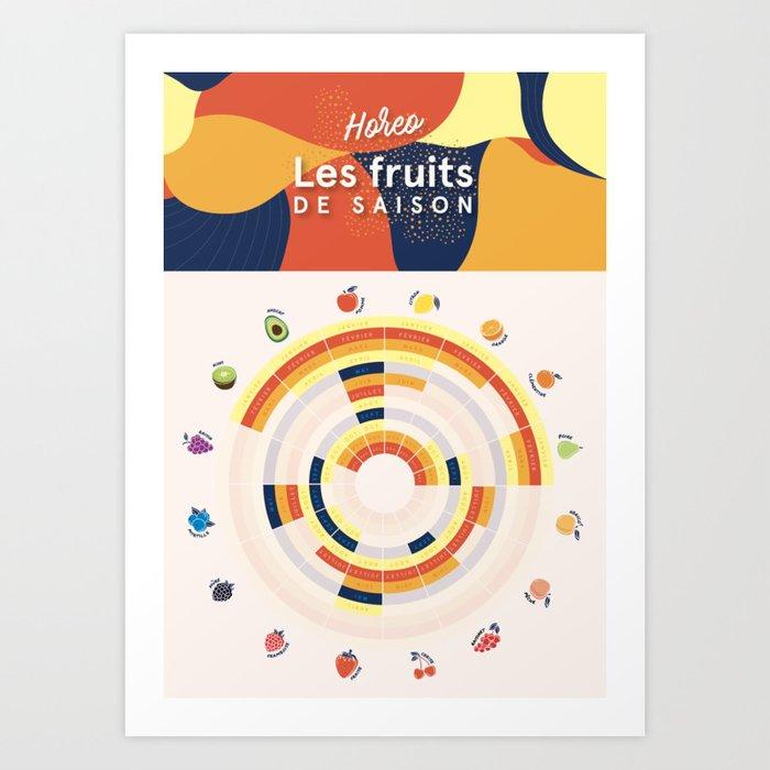 Calendrier des fruits de saison Art Print