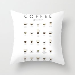 Coffee Chart - Espresso Classics Throw Pillow