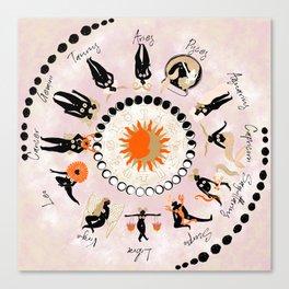 Zodiac Wheel Canvas Print