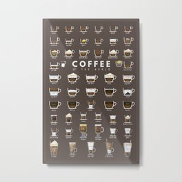 Coffee Chart Metal Print