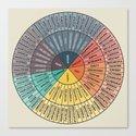 Wheel Of Emotions by hoolst