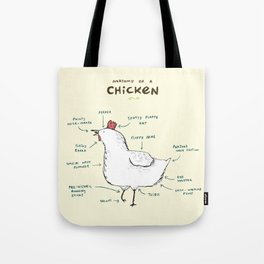 Anatomy of a Chicken Tote Bag