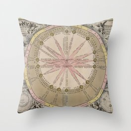 Van Loon - Theory of the Sun's Cycles, 1708 Throw Pillow