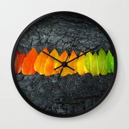 Multiplicity Wall Clock