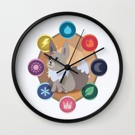 Evolution Possibilities  Wall Clock