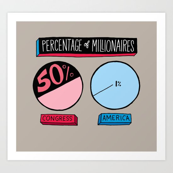 Millionaires Art Print