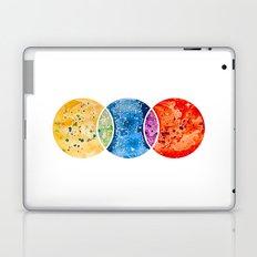 RYB color model Laptop & iPad Skin