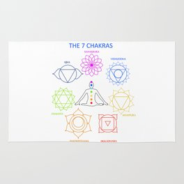 The seven chakras of the human body with their names Rug