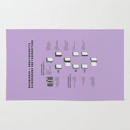 Buchbinden – Arbeitsschritte Klebebindung und Fadenheftung Rug