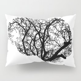 Brain Tree Pillow Sham