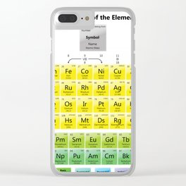 periodic table Clear iPhone Case