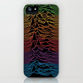 Unknown Apple Pleasures iPhone Case