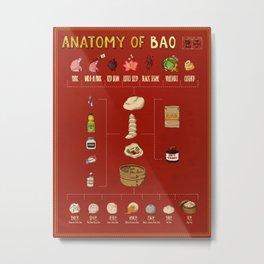 Anatomy of Bao Metal Print