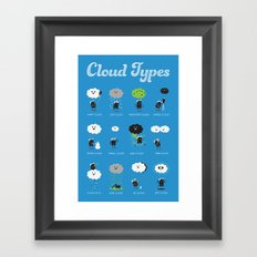 Cloud Types Framed Art Print