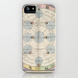 Keller's Harmonia Macrocosmica - Orbit and Motion of the Moon 1661 iPhone Case