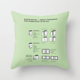 Bookbinding – About Paperback and Hardcover in Detail (in English) Throw Pillow