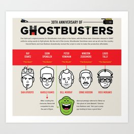 30th Anniversary Ghost Busters Art Print