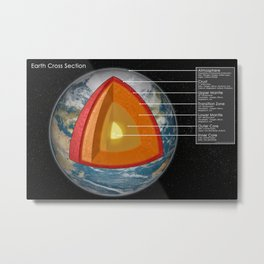 Earth - Cross Section Metal Print