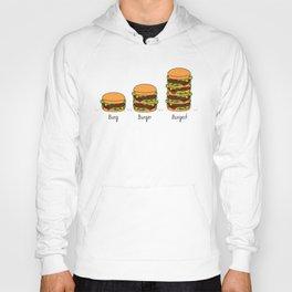 Burger explained. Burg. Burger. Burgest. Hoody