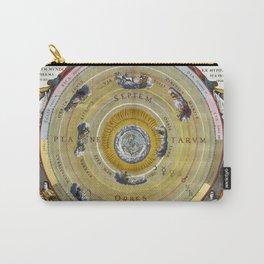 Planisphaerium Ptolemaicum - 1661 Carry-All Pouch