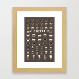 Coffee Chart Framed Art Print