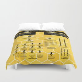 The Organization of Bees Duvet Cover