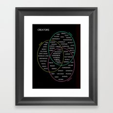 Creators Framed Art Print