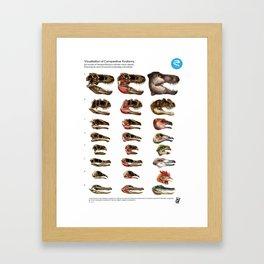 Dinosaur Anatomy Framed Art Print