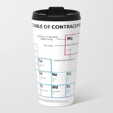 The Periodic Table of Contraceptive Methods Metal Travel Mug