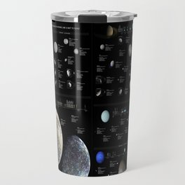 Small Bodies of the Solar System Travel Mug
