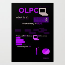 One Laptop Per Child (OLPC) Infographic Art Print