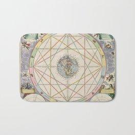 Keller's Harmonia Macrocosmica - Astrological Aspects of the Planets 1661 Bath Mat