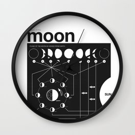Phases of the Moon infographic Wall Clock