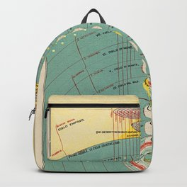 The Ordering of Paradise Backpack