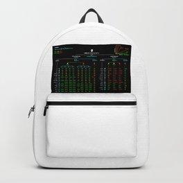 big o cheat sheet Backpack