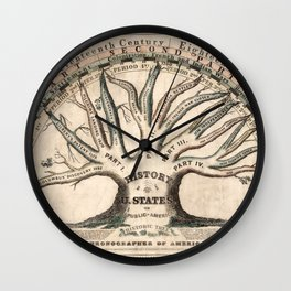 History of the United States by Emma Willard Wall Clock
