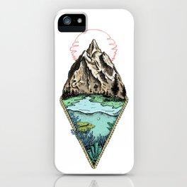 Simple origin iPhone Case