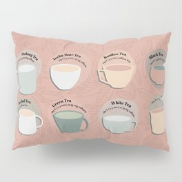 Time for Tea Cups Pillow Sham