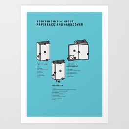 Bookbinding – About Paperback and Hardcover (in English) Art Print