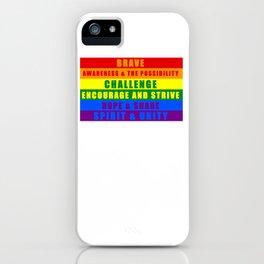 Make America Gay Again iPhone Case