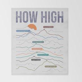 how high Throw Blanket