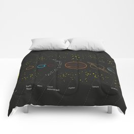 Solar System with Planet Names Comforters