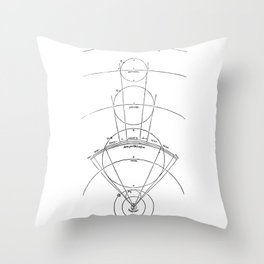 Keplers Medieval Solar System Throw Pillow