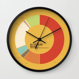 Music Lyrics// All the rage back home Wall Clock