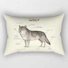 Anatomy of a Wolf Rectangular Pillow